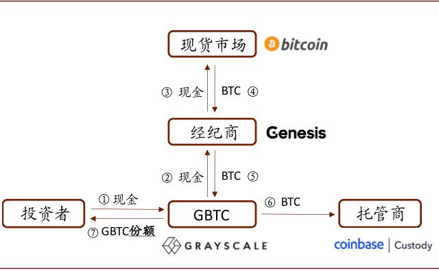 中金:币圈过去一年发生了什么变化?
