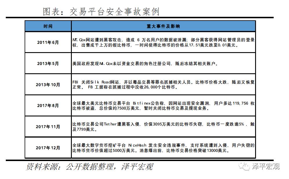 「泽平宏观」比特币突破3万美元:数字黄金、货币革命还是投机泡沫?