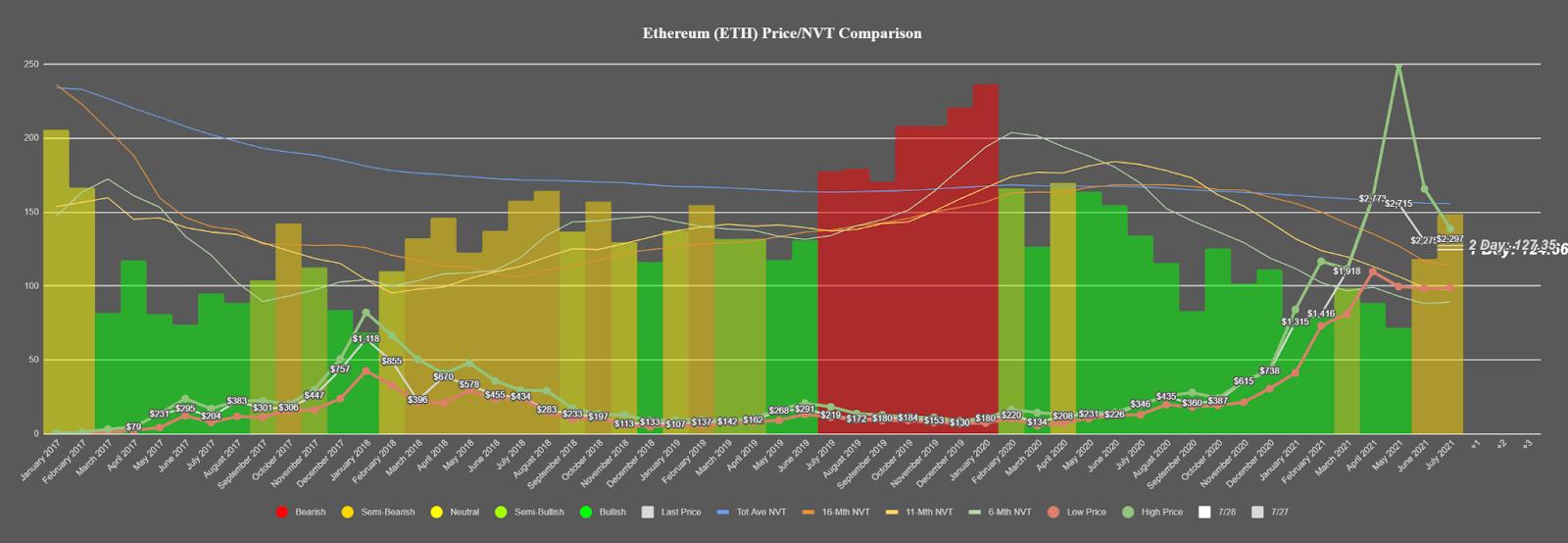 Santiment报告:比特币各项指标飙升,牛市或将开始第二周期?