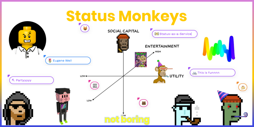 NFT,一种新型社交网络