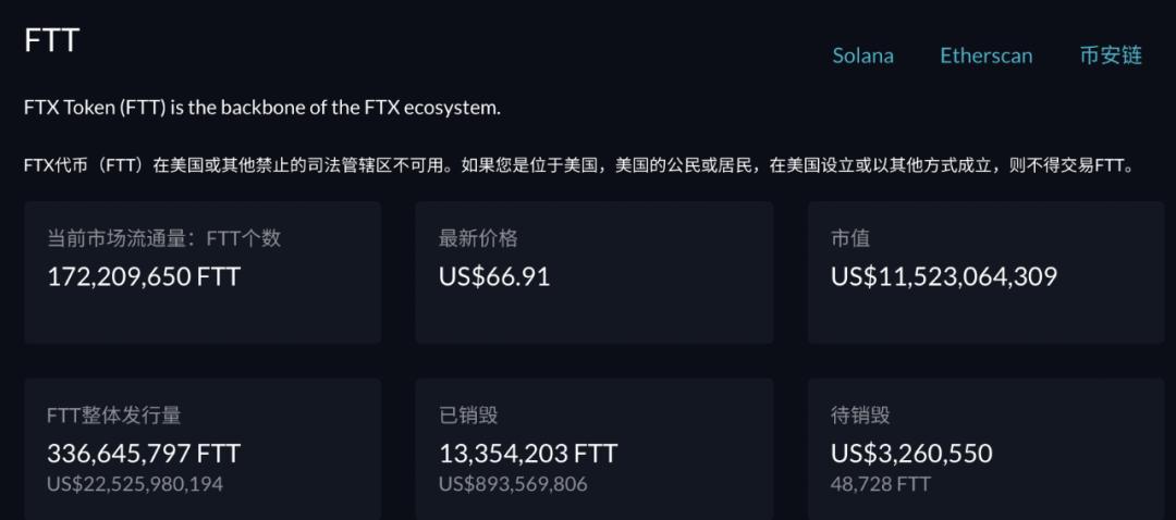 """年180亿美元估值,FTX的独角兽之路"""""""